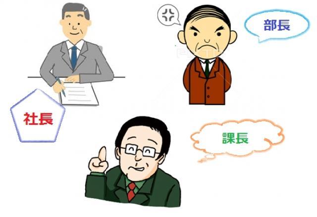 7 cách học tiếng Nhật giao tiếp nhanh nhất cho mọi người