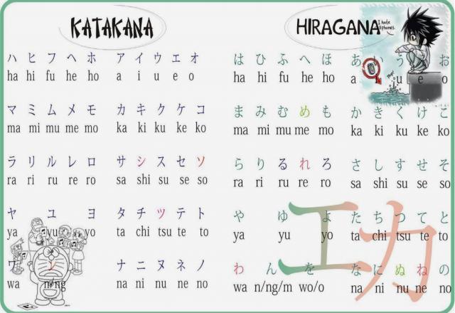 Học bảng chữ cái tiếng Nhật hiệu quả ngay từ bước học đầu