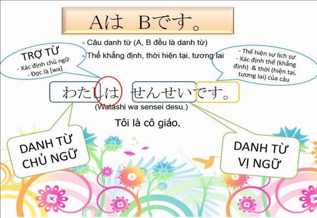 Học tiếng Nhật cơ bản bài 5 - Phần ngữ pháp tiếng Nhật