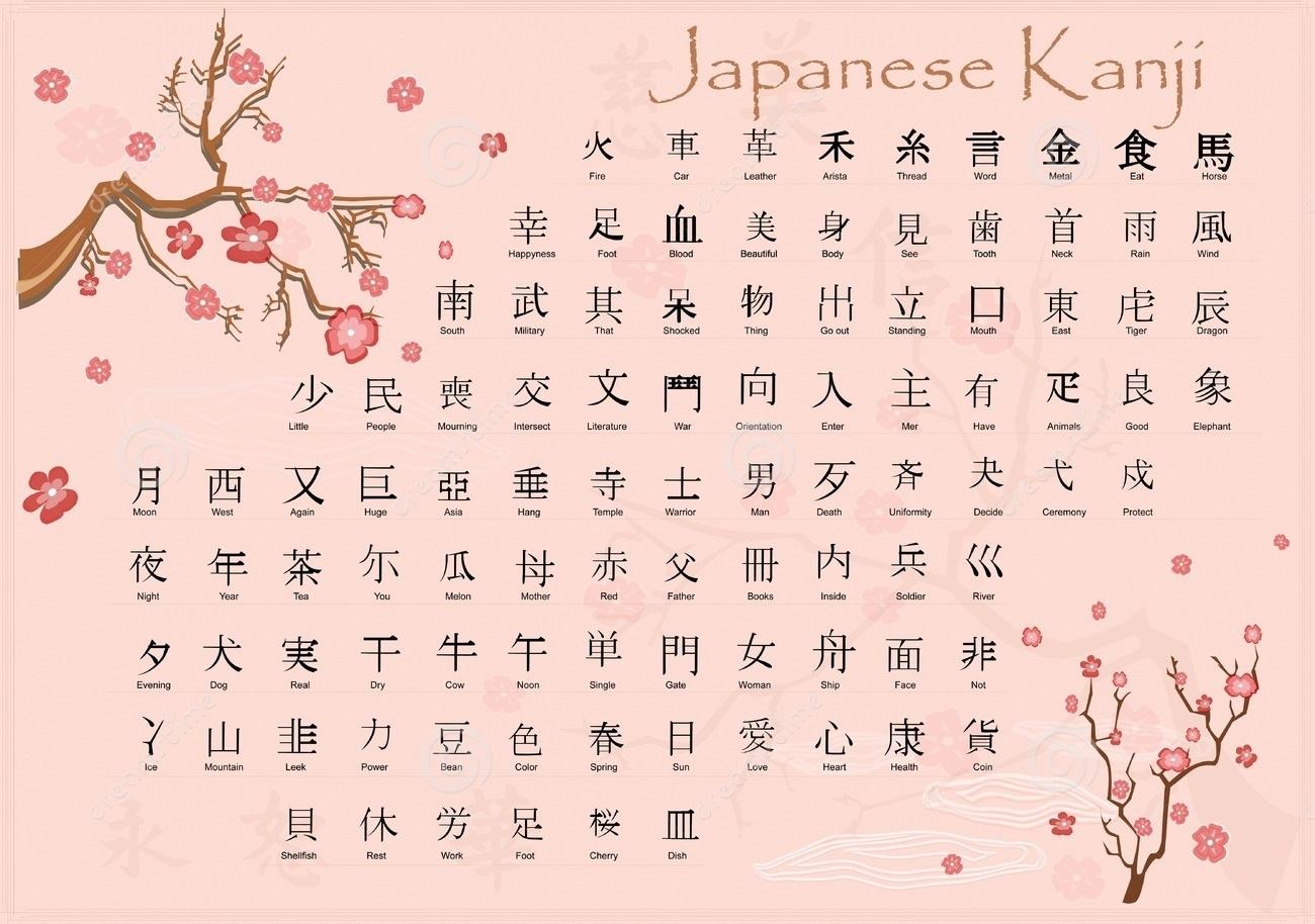 4 cách học bảng chữ cái tiếng Nhật Kanji siêu tốc