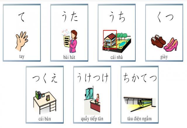 Cách nhớ siêu tốc từ vựng tiếng Nhật cơ bản hiệu quả nhanh chóng