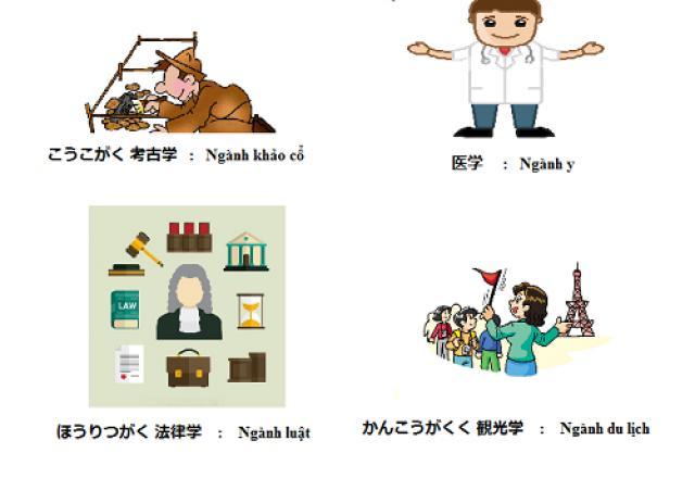 Tổng hợp từ vựng tiếng Nhật chủ đề các ngành học