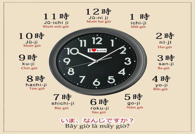 Cách nói các khoảng thời gian trong tiếng Nhật